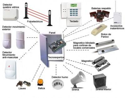 Sistemas Empresariales _Domiciliarios